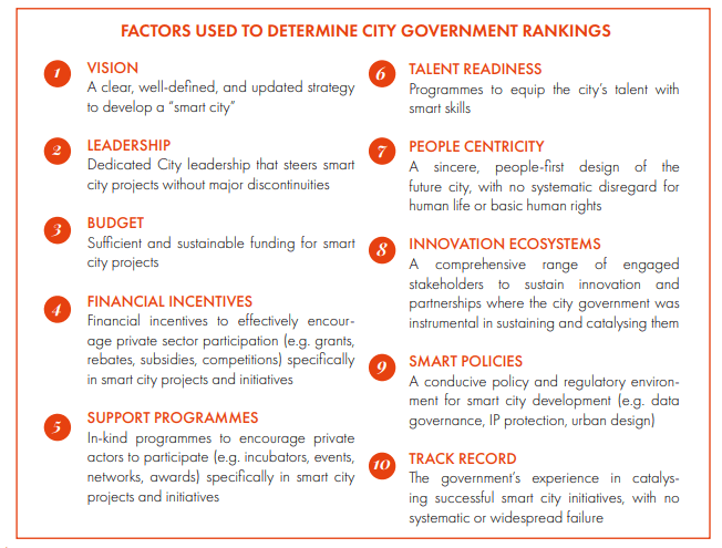 City government rankings factors