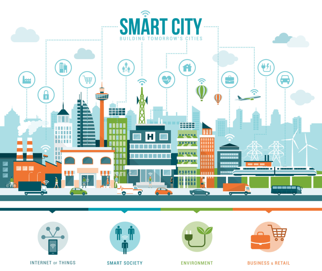 smart-city-services-tech